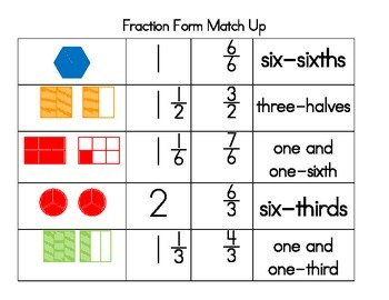 Fraction Form Match Up
