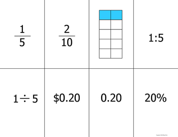 Fraction Forms Game