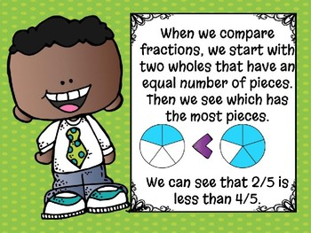Fraction Fun PowerPoint