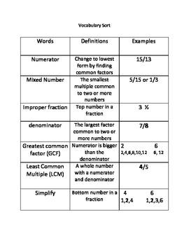 Fraction, GCF, LCM Vocabulary Sort