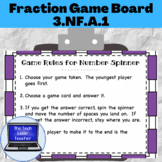 Fraction Game Board-3.NF.A.1
