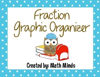 Fraction Graphic Organizer