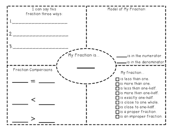 Fraction Graphic Organizer Set