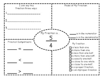 Fraction Graphic Organizers for Math Stations