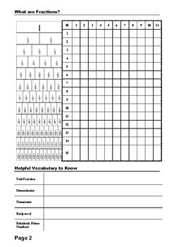 16 Page Fraction Help for Algebra Students Study Guide and Graphic Organizers