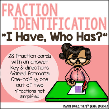 "Fraction Identification ""I Have, Who Has?"" Game"