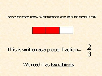 Fraction Identification (Proper, Improper, & Mixed Numbers) - Math PowerPoint