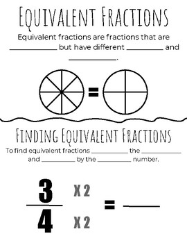 Fraction Interactive Notebook