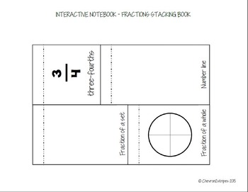 Fraction Interactive Notebook Components