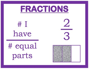 Fraction Introduction Chart
