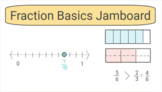 Fraction Jamboard (Equivalents, Comparing, Number Lines, O