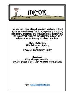 Fraction Lap Book
