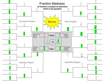 Fraction Madness - Comparing Fractions (4.NF.A.2)