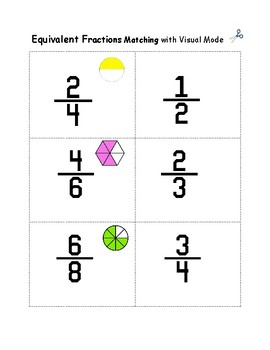 Equivalent Fraction 24 Task Cards: Fraction Matching CCSS