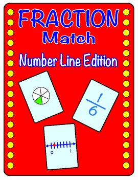 Fraction Match - Fraction Number Lines and Models