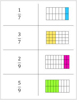 Fraction Match Up - Level 4 - Equivalent Fractions