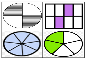 Fraction Matching Task Cards (word form, picture, fraction)