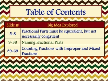 Fraction Math Chat Cards (Determining Parts of the Whole and Improper Fractions)