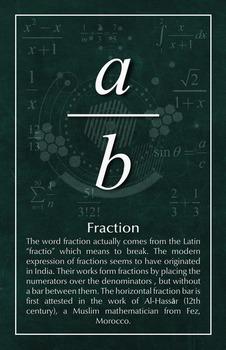 Fraction - Math Poster