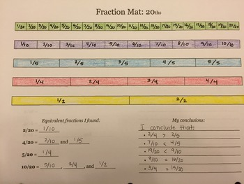 Fraction Mats for Equivalency and Comparison