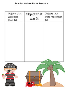 Fraction Me Sum Pirate Treasure! Creation Fraction Addition Equations