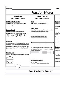 Fraction Menu