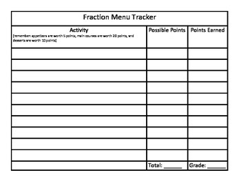 Fraction Menu 4