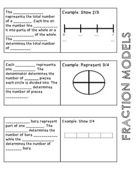 Differentiated Notes for Fraction Model Foldable **UPDATED**