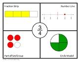 Fraction Model Mat