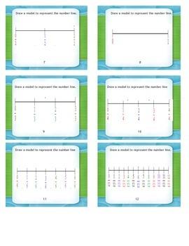 Fraction Model and Number Line Task Cards