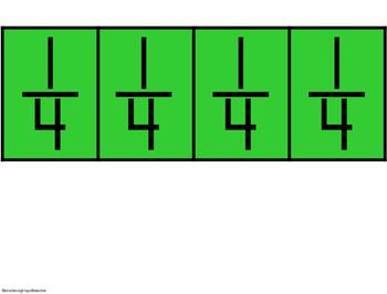 Fraction Models, Fraction Strips, and Number Line Posters TEKS