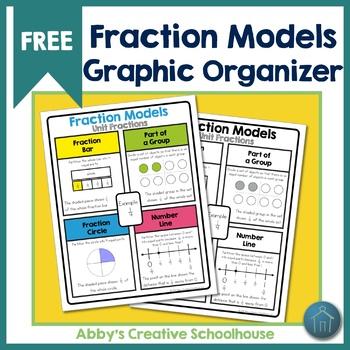 Fraction Models Graphic Organizer FREE