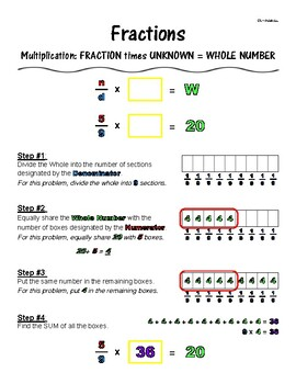 Fraction Multiplication: FRACTION times UNKNOWN equals WHOLE NUMBER