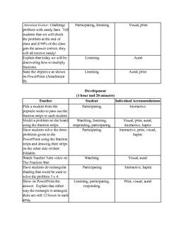 Fraction Multiplication Lesson Plan