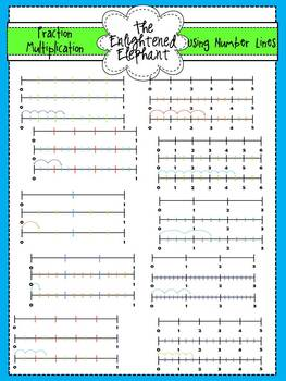 Fraction Multiplication Using Number Lines Clip Art