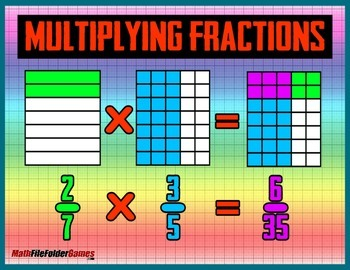 Fraction Multiplications = Poster/Anchor Chart with Cards