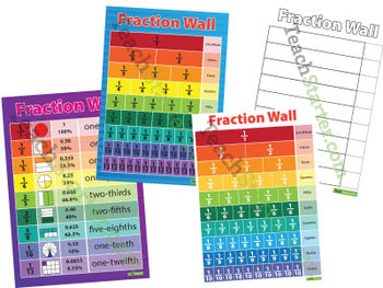 Fraction Wall Posters and Worksheet