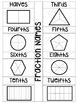 Fraction Names