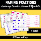 Fraction Names & Symbols
