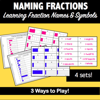 Fraction Names & Symbols
