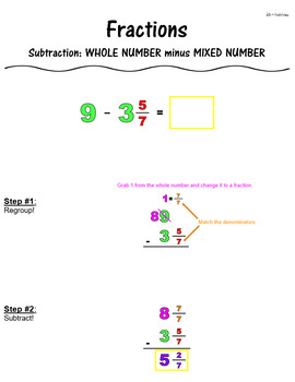 Fraction Addition & Subtraction, LCD Note Sheets