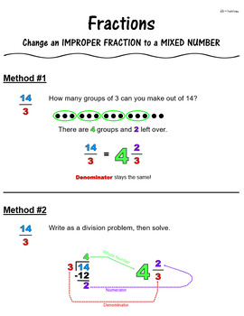 Fraction Note Sheets: Terminology, Improper, Mixed Number, Equivalent Fractions