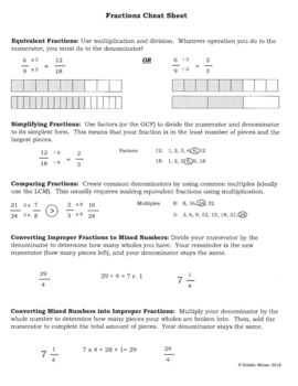 Fraction Cheat Sheet - Student Notes