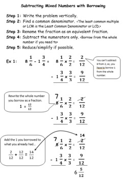 Fraction Notes for All 4 Operations
