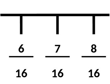 Fraction Number Line 0-1 to Sixteenths
