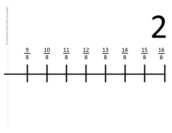 Fraction Number Lines from 0 to 5.