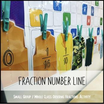 Fraction Number Line