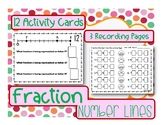 Fraction Number Line Activity