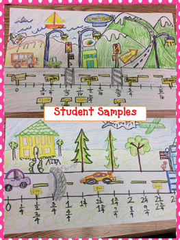 Fraction Number Line Art Activity Part2 -Improper Fractions an Mixed Numbers
