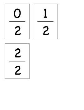 Fraction Number Line Cards